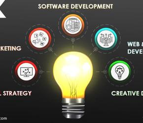 Grow Your Business with Digital Marketing Agency!