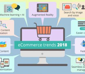 Top 6 Ecommerce Trends for A Successful Online Business